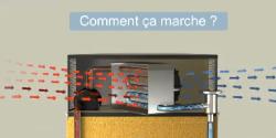 comment-marche-chauffe-eau-thermodynamique