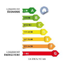 economie-energies