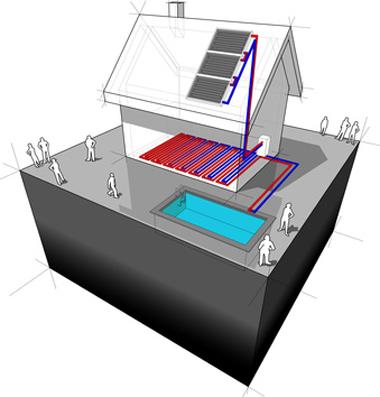 fonctionnement-pompe-a-chaleur-piscine